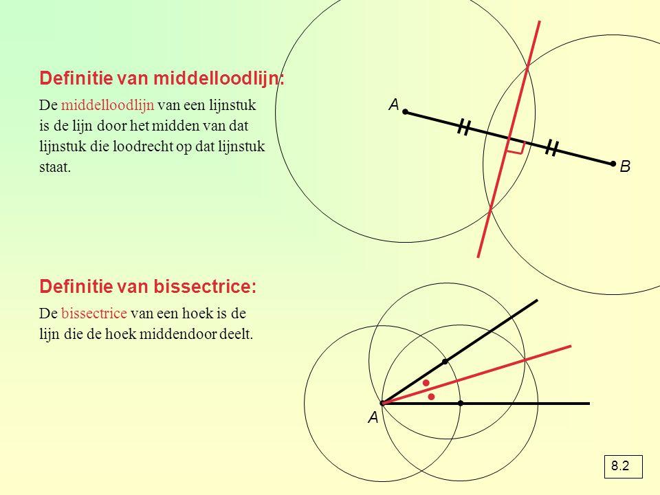 De middelloodlijn van een lijnstuk is de lijn door het midden van dat lijnstuk die loodrecht op dat lijnstuk staat. A B ∙ ∙ = = De bissectrice van een