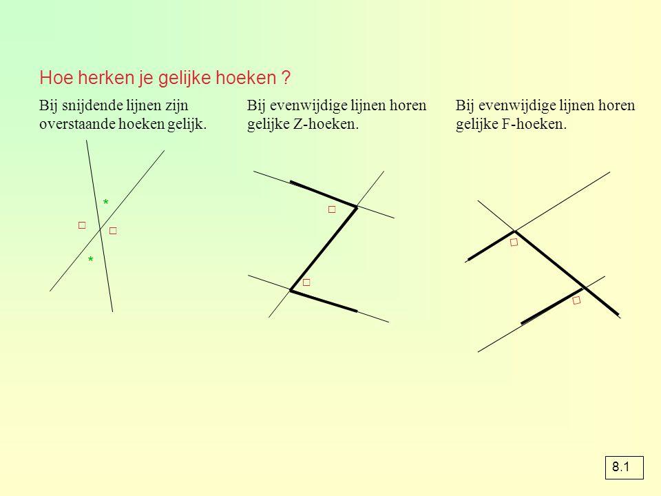 Hoe herken je gelijke hoeken ? Bij snijdende lijnen zijn overstaande hoeken gelijk. * * □ □ Bij evenwijdige lijnen horen gelijke Z-hoeken. Bij evenwij