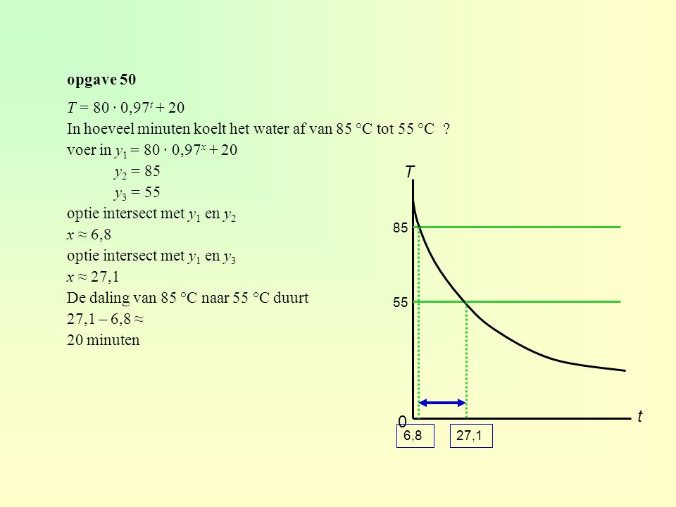 opgave 50 T = 80 · 0,97 t + 20 In hoeveel minuten koelt het water af van 85 °C tot 55 °C .