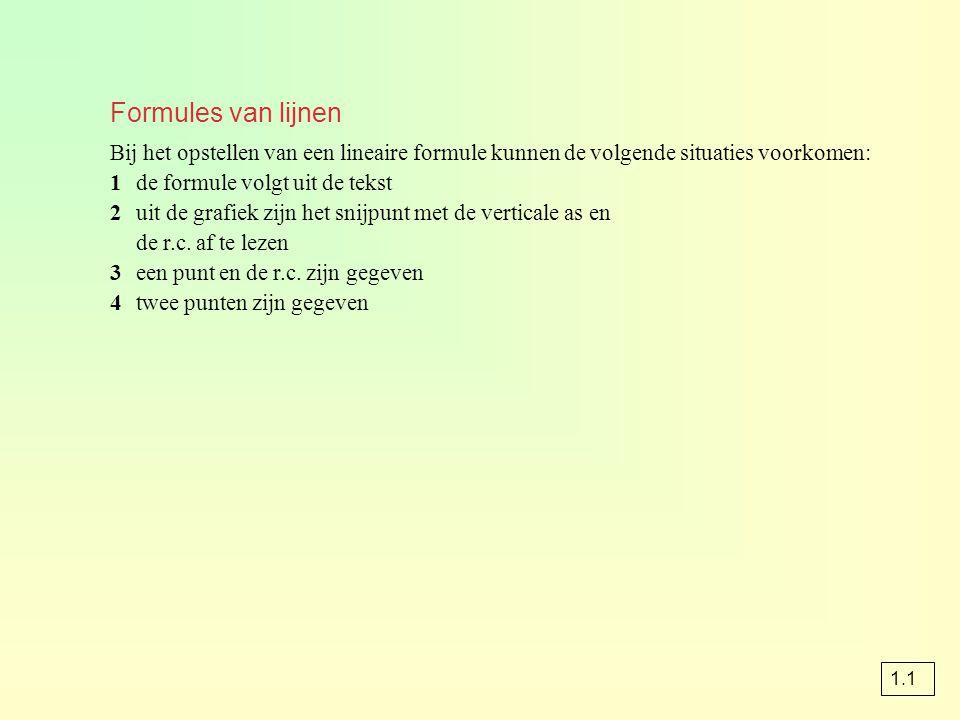 opgave 53 oud boek N = 480t² - 40t³ t = 0 om 9.00 uur Het pretpark sluit om 21.00 uur.