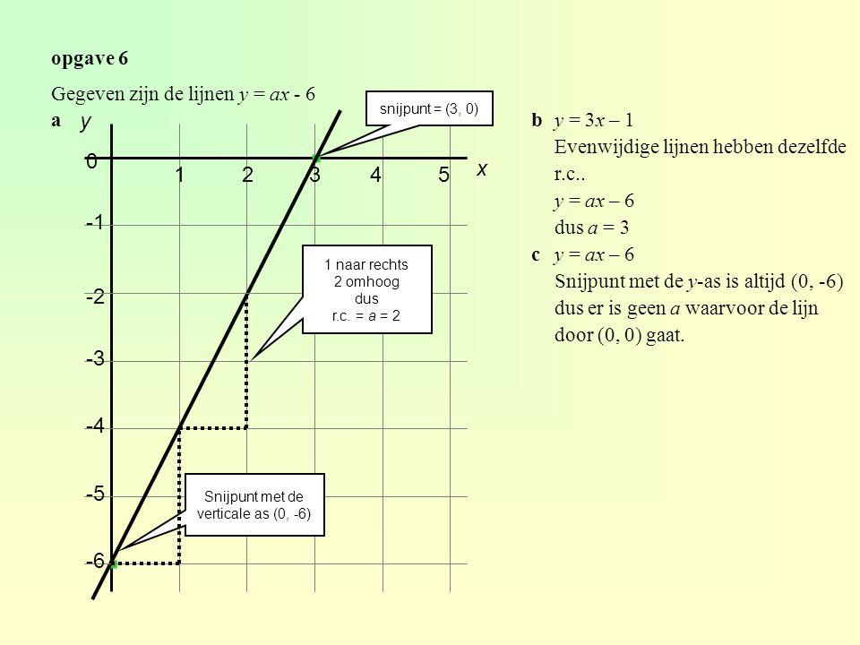 opgave 11 ak en l evenwijdig dus rc k = rc l dus a = -½ bm : y = 1½x + b door (2, -3) -3 = 1½ · 2 + b -3 = 3 + b -6 = b dus b = -6 ck snijden met de x-as 0 = -½x – 2 ½x = -2 x = -4 dus snijpunt met de x-as is (-4, 0) l : y = ax + 1 door (-4, 0) 0 = a · -4 + 1 4a = 1 a = ¼ y = 0 dl : y = ax + 1 B(4, -4) op l -4 = a · 4 + 1 -4 = 4a + 1 -4a = 5 a = 5/-4 a = -1¼ m : y = 1½x + b B(4, -4) op m -4 = 1½ · 4 + b -4 = 6 + b -10 = b b = -10 snijpunt met de x-as  y = 0 snijpunt met de y-as  x = 0