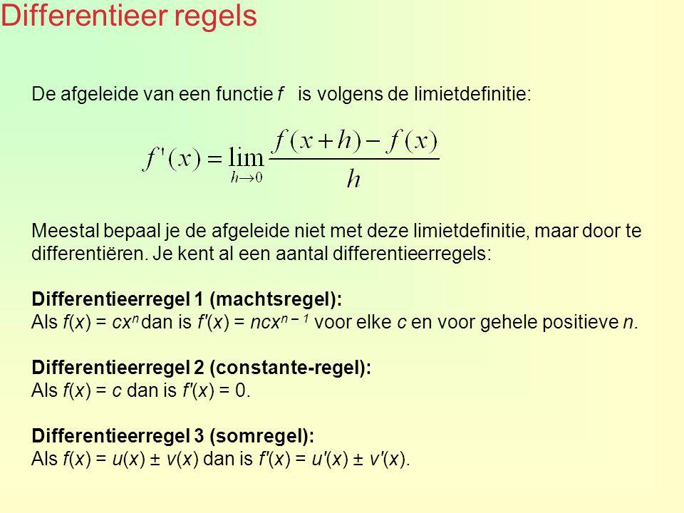 Differentieer regels De afgeleide van een functie f is volgens de limietdefinitie: Meestal bepaal je de afgeleide niet met deze limietdefinitie, maar