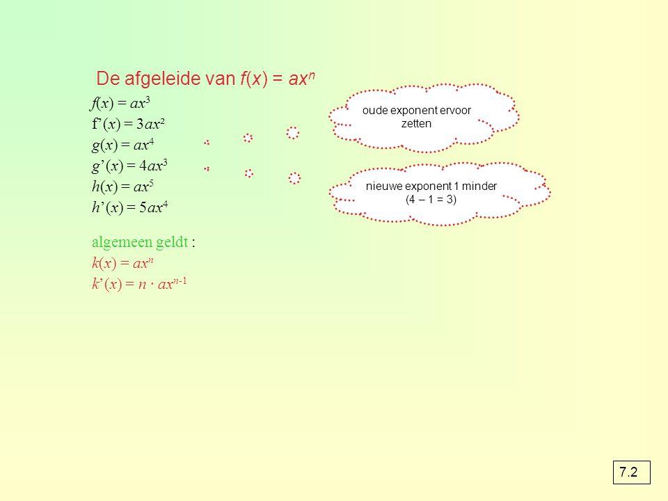 De afgeleide van f(x) = ax n f(x) = ax 3 f'(x) = 3ax² g(x) = ax 4 g'(x) = 4ax 3 h(x) = ax 5 h'(x) = 5ax 4 algemeen geldt : k(x) = ax n k'(x) = n · ax