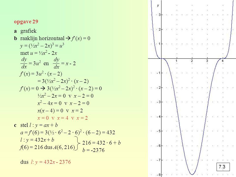 agrafiek braaklijn horizontaal  f'(x) = 0 y = (½x 2 – 2x) 3 = u 3 met u = ½x 2 - 2x = 3u 2 en = x - 2 f'(x) = 3u 2 · (x – 2) = 3(½x 2 – 2x) 2 · (x –