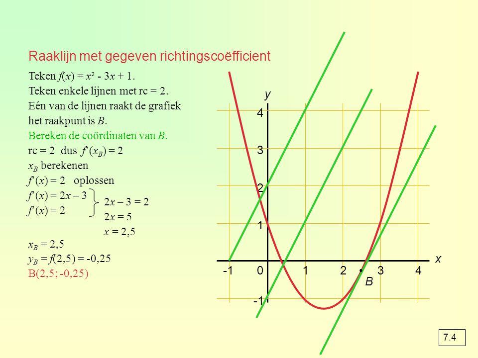 Raaklijn met gegeven richtingscoëfficient Teken f(x) = x² - 3x + 1. Teken enkele lijnen met rc = 2. Eén van de lijnen raakt de grafiek het raakpunt is
