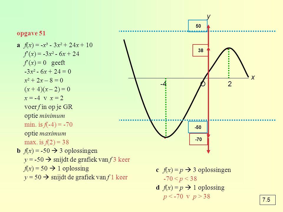 opgave 51 af(x) = -x³ - 3x² + 24x + 10 f'(x) = -3x² - 6x + 24 f'(x) = 0 geeft -3x² - 6x + 24 = 0 x² + 2x – 8 = 0 (x + 4)(x – 2) = 0 x = -4 v x = 2 voe