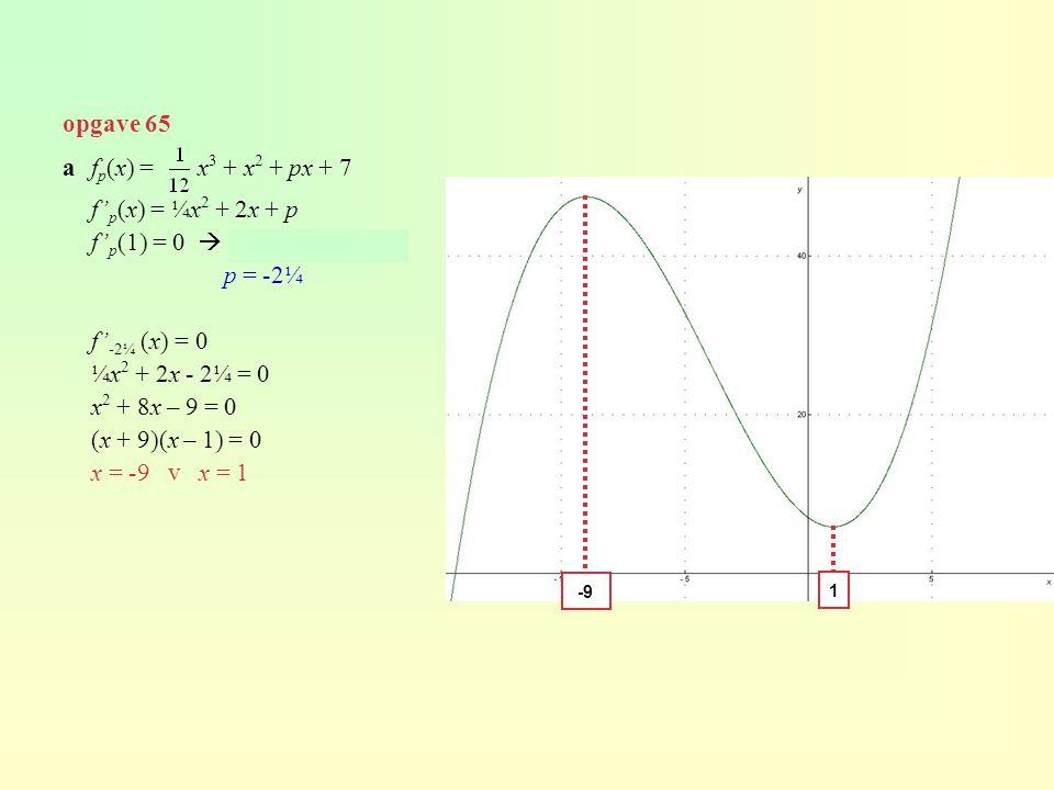 opgave 65 af p (x) = x 3 + x 2 + px + 7 f' p (x) = ¼x 2 + 2x + p f' p (1) = 0  ¼ + 2 + p = 0 p = -2¼ f' -2¼ (x) = 0 ¼x 2 + 2x - 2¼ = 0 x 2 + 8x – 9 =