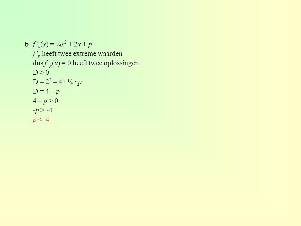 bf' p (x) = ¼x 2 + 2x + p f' p heeft twee extreme waarden dus f' p (x) = 0 heeft twee oplossingen D > 0 D = 2 2 – 4 · ¼ · p D = 4 – p 4 – p > 0 -p > -