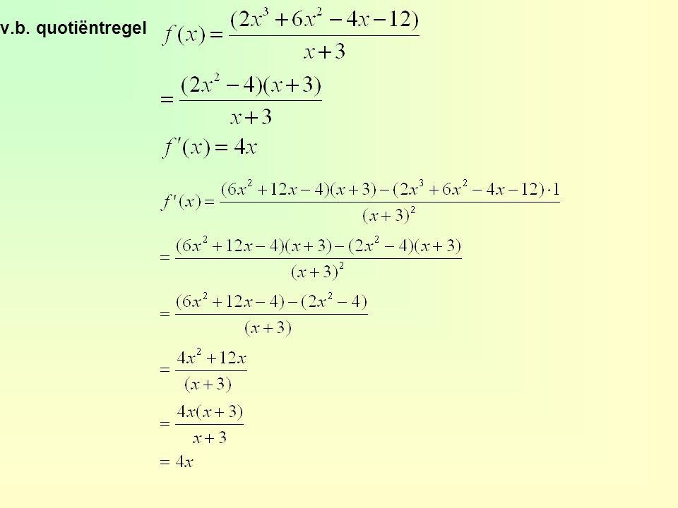 Vergelijking van raaklijn met behulp van de afgeleide Je weet dat de afgeleide f' aan elke x de helling in het bijbehorende punt van de grafiek van f toevoegt.