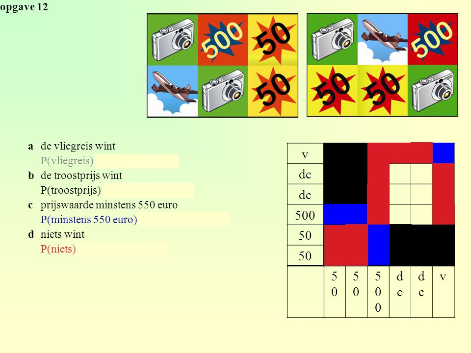 opgave 12 v dc 500 50 5050 5050 500500 dcdc dcdc v ade vliegreis wint P(vliegreis) = 1/36 = 0,028 bde troostprijs wint P(troostprijs) = 12/36 = 0,333 cprijswaarde minstens 550 euro P(minstens 550 euro) = 5/36 = 0,139 dniets wint P(niets) = 13/36 = 0,361