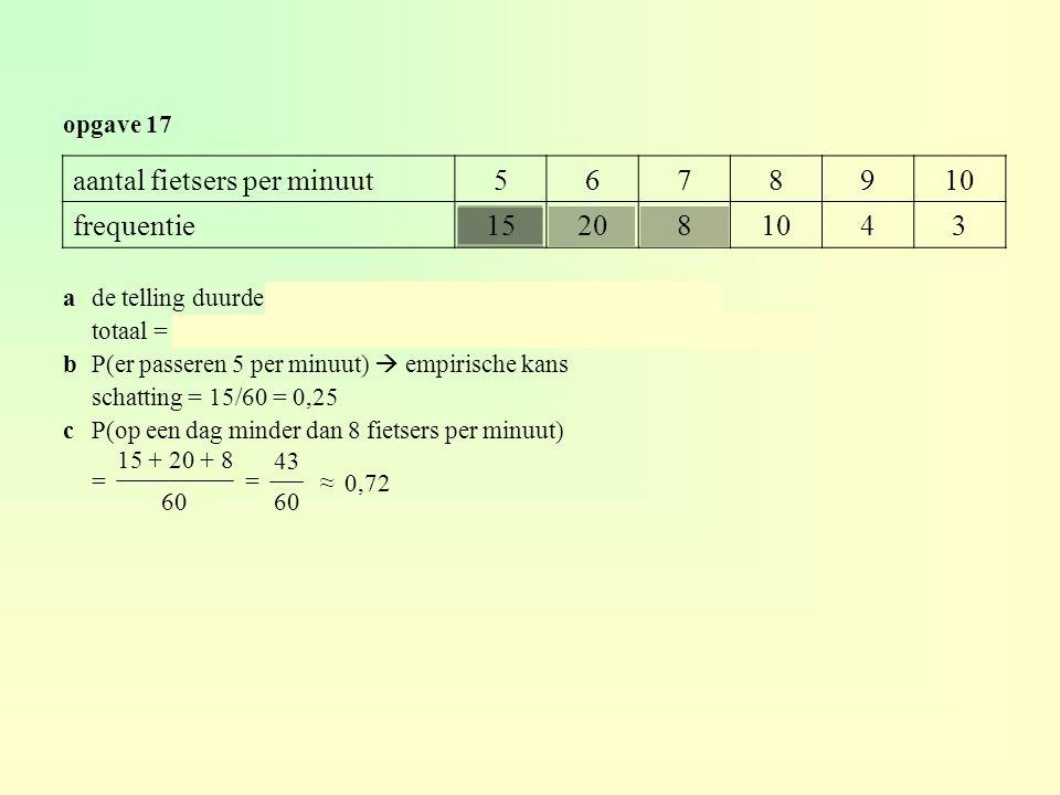 opgave 17 aantal fietsers per minuut5678910 frequentie152081043 ade telling duurde 15 + 20 + 8 + 10 + 4 + 3 = 60 minuten totaal = 5×15 + 6×20 + 7×8 + 8×10 + 9×4 + 10×3 = 397 fietsers bP(er passeren 5 per minuut)  empirische kans schatting = 15/60 = 0,25 cP(op een dag minder dan 8 fietsers per minuut) = 15 + 20 + 8 60 = 43 60 ≈ 0,72