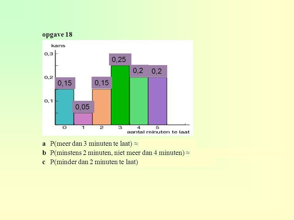 opgave 18 aP(meer dan 3 minuten te laat) ≈ 0,2 + 0,2 = 0,4 bP(minstens 2 minuten, niet meer dan 4 minuten) ≈ 0,15 + 0,25 + 0,2 = 0,6 cP(minder dan 2 m