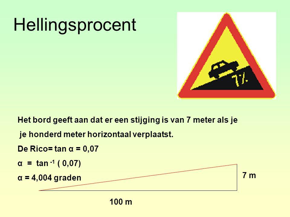 Hellingsprocent Het bord geeft aan dat er een stijging is van 7 meter als je je honderd meter horizontaal verplaatst.