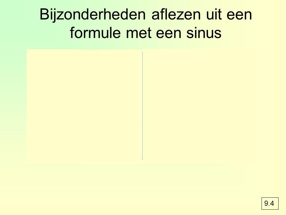 Bijzonderheden aflezen uit een formule met een sinus 9.4