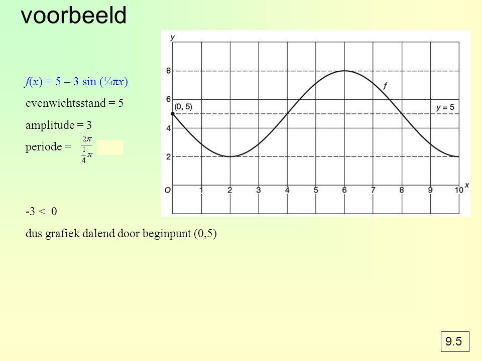 voorbeeld f(x) = 5 – 3 sin (¼πx) evenwichtsstand = 5 amplitude = 3 periode = = 8 -3 < 0 dus grafiek dalend door beginpunt (0,5) 9.5