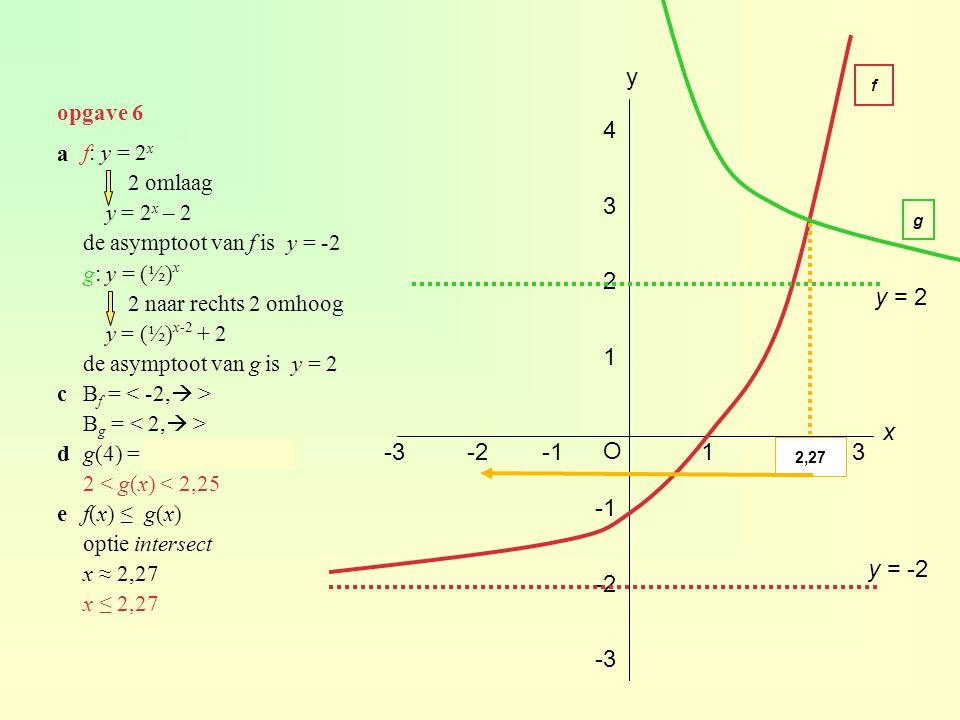 O x 123-2-3 y 1 2 3 4 -2 -3 f y = -2 g y = 2 ff(x) = p heeft geen oplossingen als de horizontale lijn y = p de grafiek van f niet snijdt p ≤ -2 glijn x = 3 AB = f(3) – g(3) AB = 6 – 2,5 = 3,5 hvoer in y 3 = 7 optie intersect met y 1 en y 3 x ≈ 3,170 optie intersect met y 2 en y 3 x ≈ -0,322 CD ≈ 3,170 - - 0,322 CD ≈ 3,49 A B