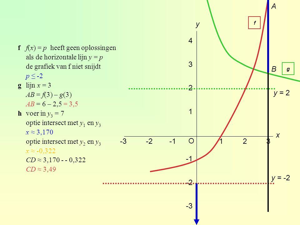 Rekenregels van machten a 4 = a · a · a · a a 2 · a 3 = a · a · a · a · a = a 5 = = a 2 (a 2 ) 3 = a 2 · a 2 · a 2 = a 6 (ab) 3 = ab · ab · ab = a 3 b 3 a 5 a · a · a · a · a a 3 a · a · a bij vermenigvuldigen de exponenten optellen bij delen trek je de exponenten van elkaar af bij macht van een macht vermenigvuldig je de exponenten bij de macht van een product krijg je een product van machten 5.1