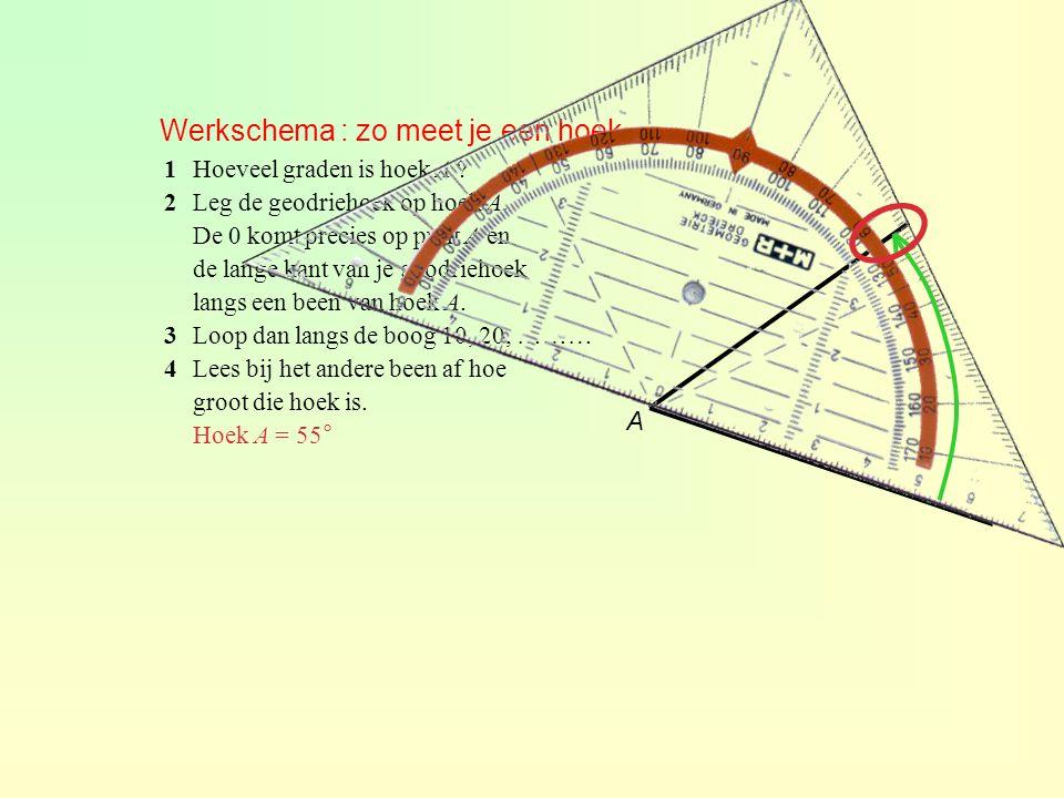 Werkschema : zo meet je een hoek 1Hoeveel graden is hoek A ? 2Leg de geodriehoek op hoek A. De 0 komt precies op punt A en de lange kant van je geodri