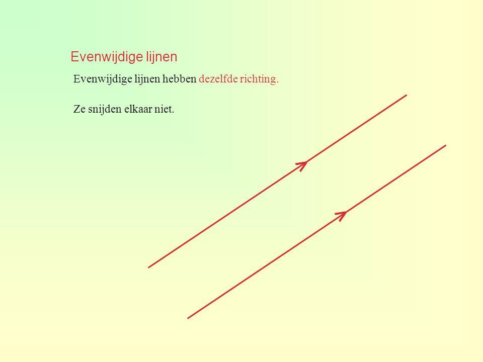 Evenwijdige lijnen tekenen Teken een lijn evenwijdig aan lijn m.