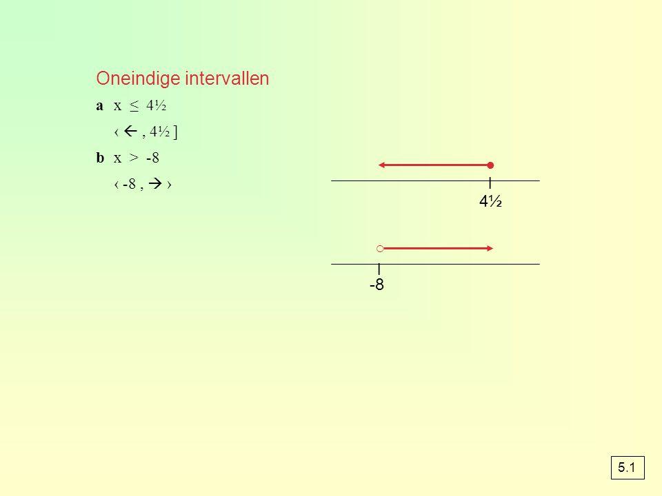 Intervallen a-8 ≤ x < 3 [ -8, 3 › b4 < x ≤ 4½ ‹ 4, 4½ ] c5,1 ≤ x ≤ 7,3 [ 5,1 ; 7,3 ] d3 < x ≤ π ‹ 3, π ] -83 l l ○● 44½4½ l l ○● 5,17,3 l l ● 3π l l ○● ≤  [  ● <  ‹  ○ ● 5.1
