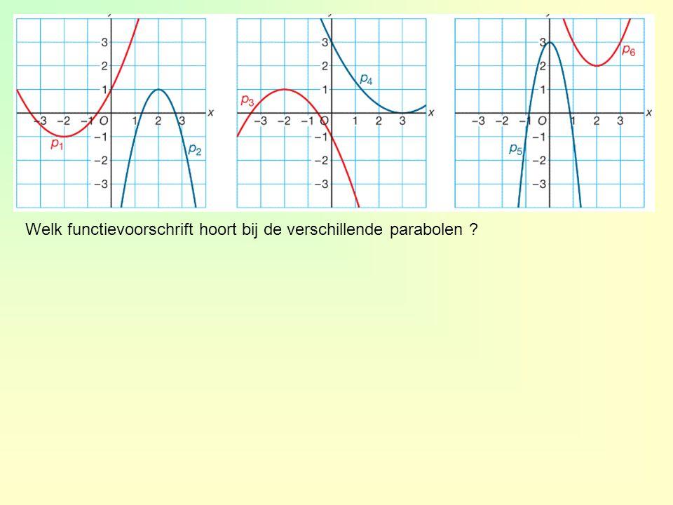 Welk functievoorschrift hoort bij de verschillende parabolen ?