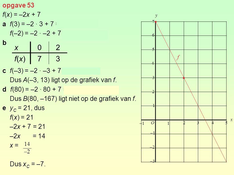 opgave 53 f(x) = –2x + 7 a f(3) = –2 · 3 + 7 = –6 + 7 = 1 f(–2) = –2 · –2 + 7 = 4 + 7 = 11 b c f(–3) = –2 · –3 + 7 = 6 + 7 = 13 Dus A(–3, 13) ligt op