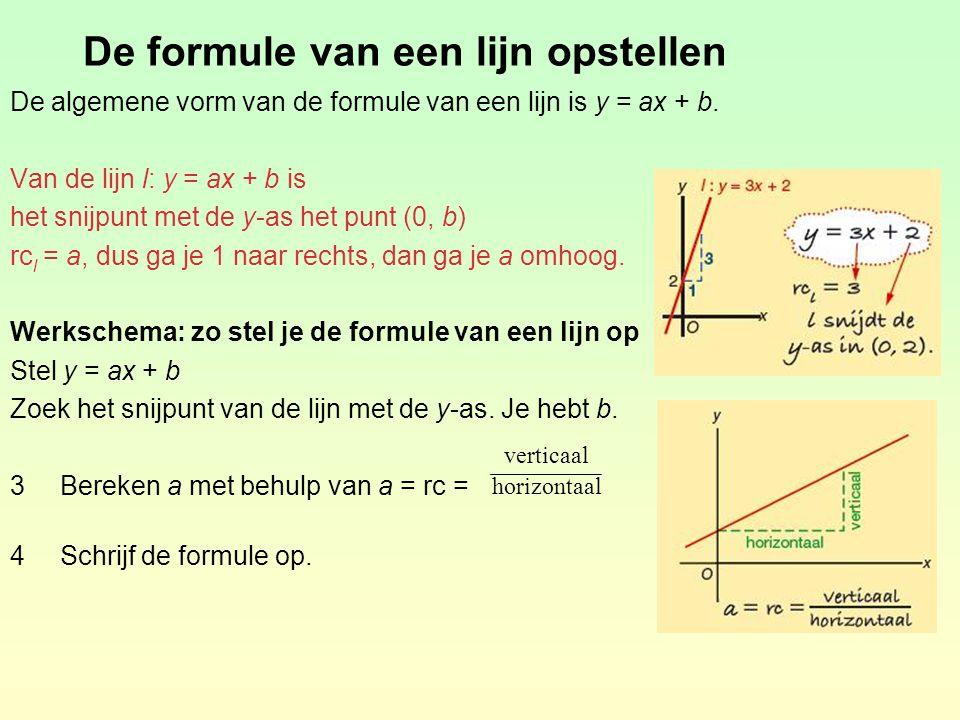 Lijn l 1Stel l: y = ax + b 2Snijpunt met de y-as is (0, 2) dus b = 2.