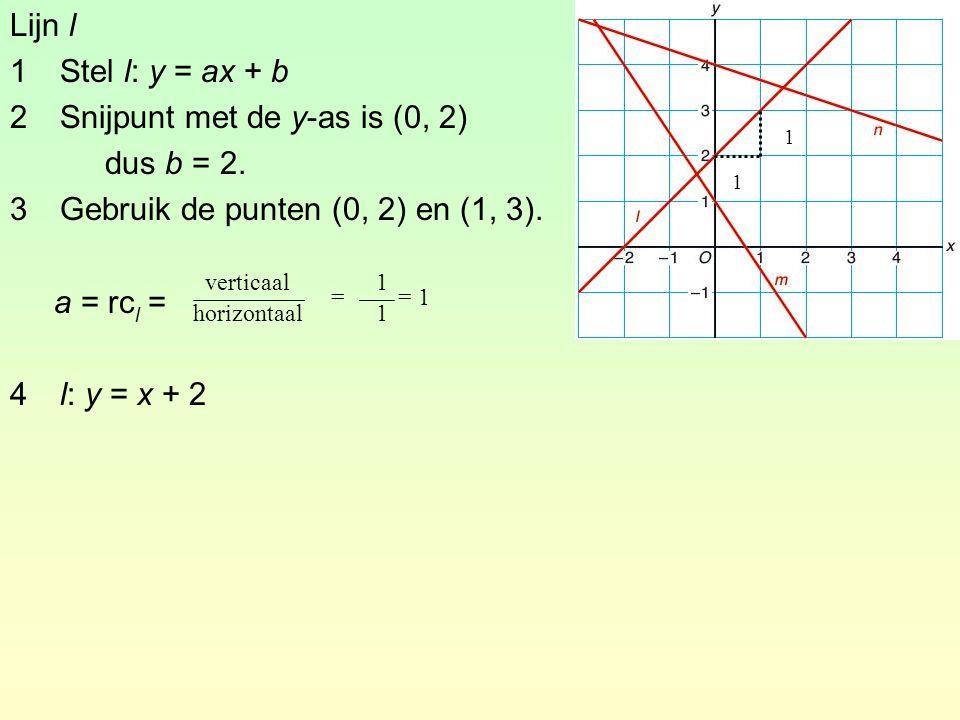 Lijn m 1Stel m: y = ax + b 2Snijpunt met de y-as is (0, 1) dus b = 1.