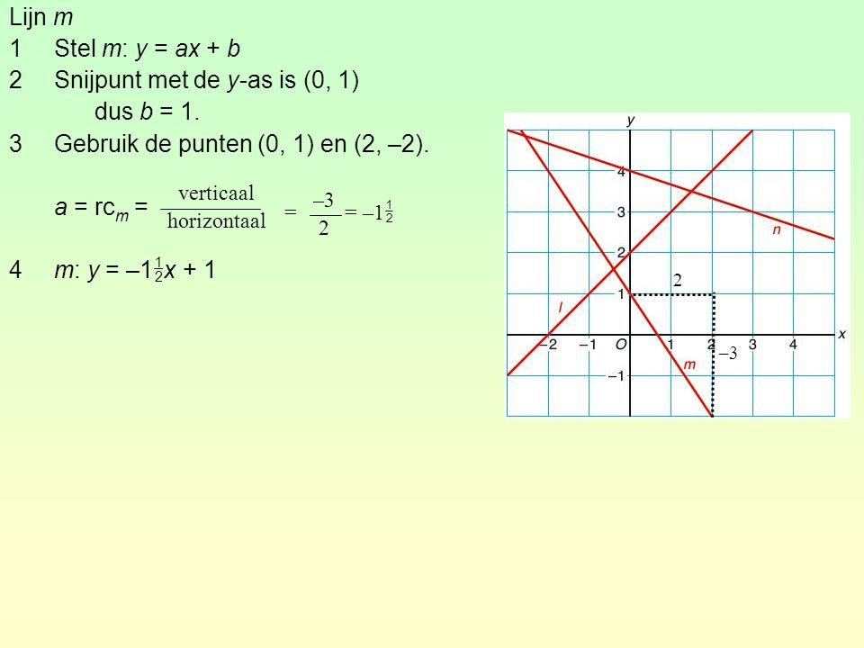 Functie en formule De lineaire formule f(x) = 5x – 8 komt op hetzelfde neer als de formule y = 5x – 8.