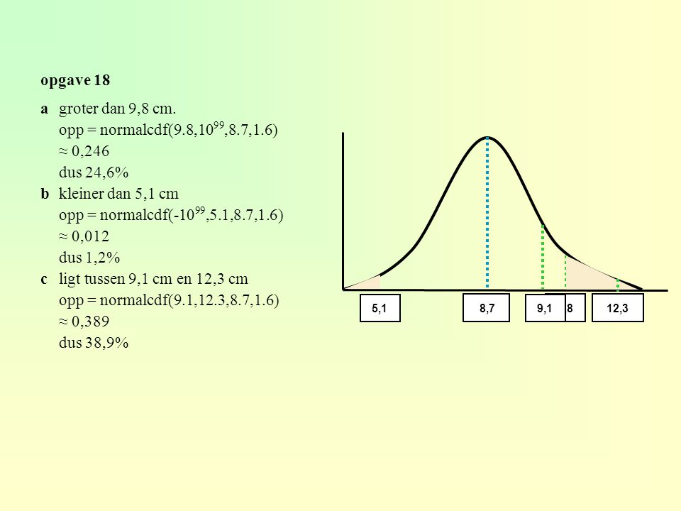 opgave 18 8,79,8 agroter dan 9,8 cm. opp = normalcdf(9.8,10 99,8.7,1.6) ≈ 0,246 dus 24,6% bkleiner dan 5,1 cm opp = normalcdf(-10 99,5.1,8.7,1.6) ≈ 0,