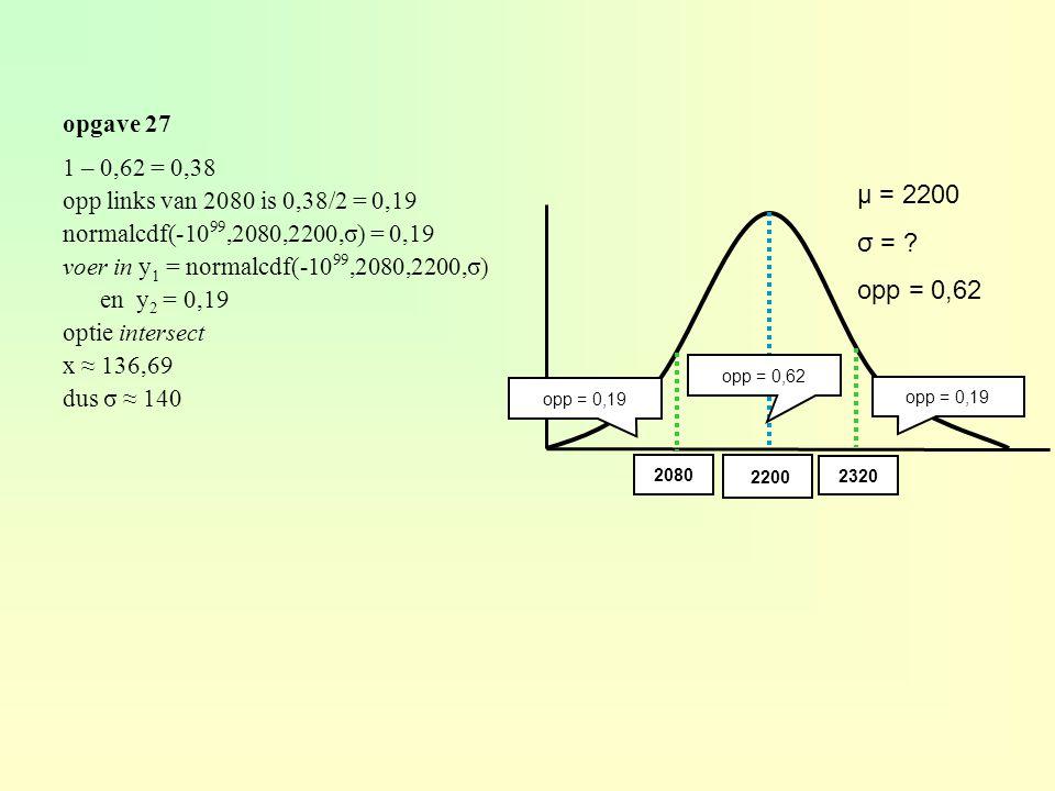 opgave 27 2200 2320 2080 1 – 0,62 = 0,38 opp links van 2080 is 0,38/2 = 0,19 normalcdf(-10 99,2080,2200,σ) = 0,19 voer in y 1 = normalcdf(-10 99,2080,2200,σ) en y 2 = 0,19 optie intersect x ≈ 136,69 dus σ ≈ 140 μ = 2200 σ = .
