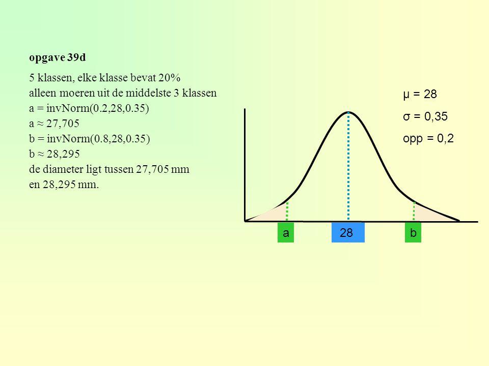 opgave 39d 28 μ = 28 σ = 0,35 opp = 0,2 5 klassen, elke klasse bevat 20% alleen moeren uit de middelste 3 klassen a = invNorm(0.2,28,0.35) a ≈ 27,705 b = invNorm(0.8,28,0.35) b ≈ 28,295 de diameter ligt tussen 27,705 mm en 28,295 mm.