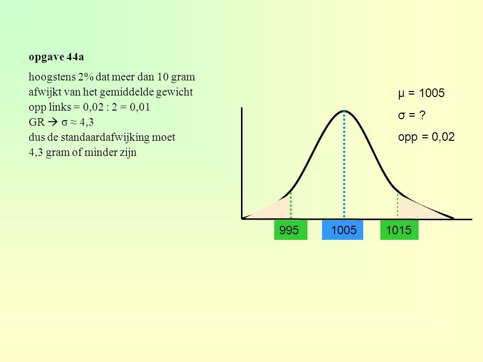 opgave 44a 1005 μ = 1005 σ = ? opp = 0,02 hoogstens 2% dat meer dan 10 gram afwijkt van het gemiddelde gewicht opp links = 0,02 : 2 = 0,01 GR  σ ≈ 4,