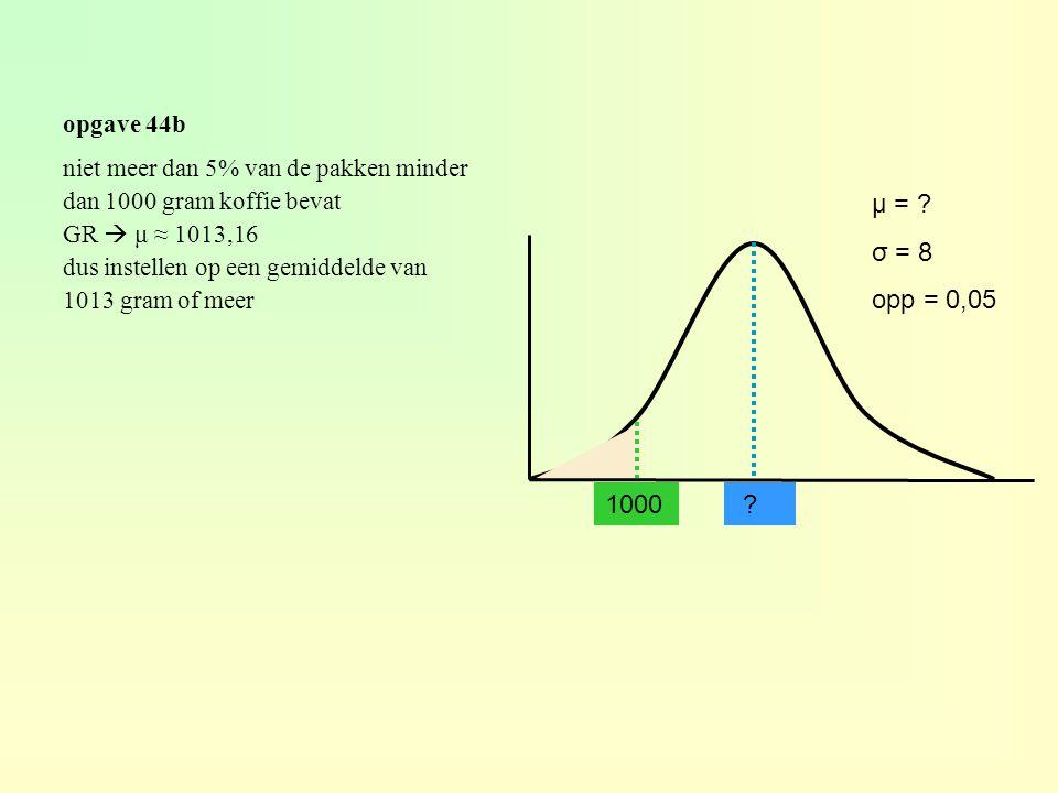 opgave 44b ? μ = ? σ = 8 opp = 0,05 niet meer dan 5% van de pakken minder dan 1000 gram koffie bevat GR  μ ≈ 1013,16 dus instellen op een gemiddelde
