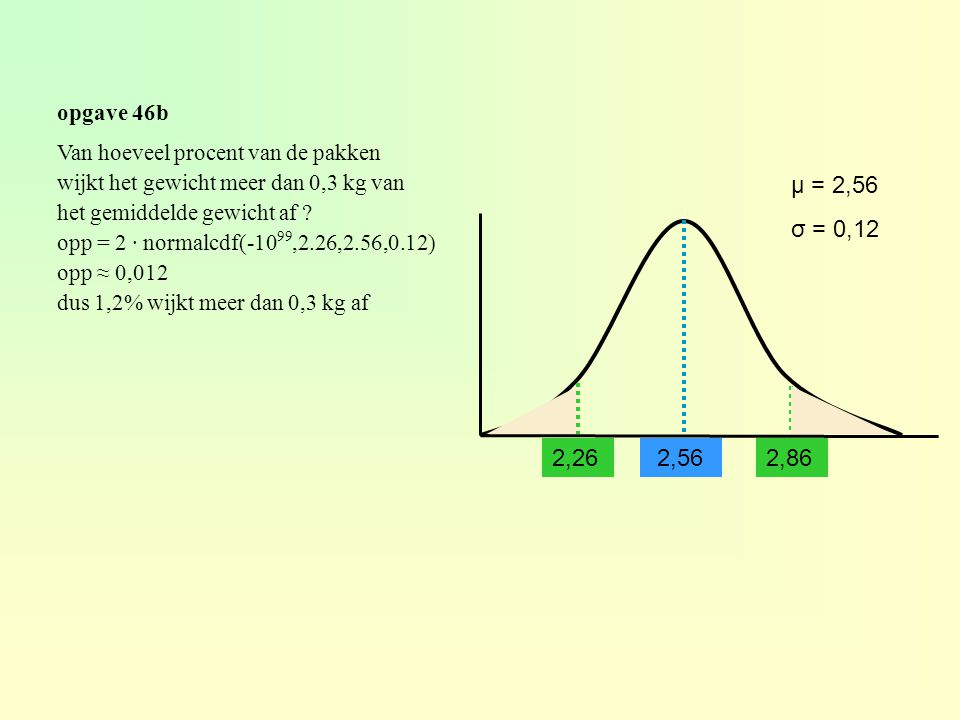 opgave 46b 2,56 μ = 2,56 σ = 0,12 Van hoeveel procent van de pakken wijkt het gewicht meer dan 0,3 kg van het gemiddelde gewicht af .
