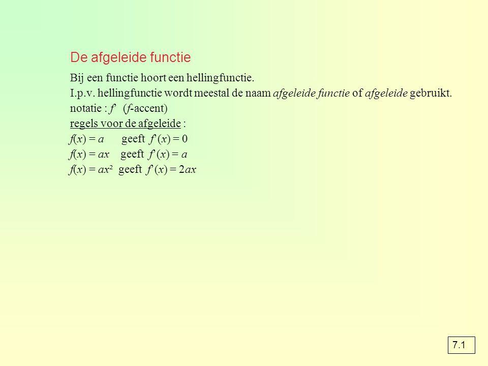 De afgeleide functie Bij een functie hoort een hellingfunctie. I.p.v. hellingfunctie wordt meestal de naam afgeleide functie of afgeleide gebruikt. no