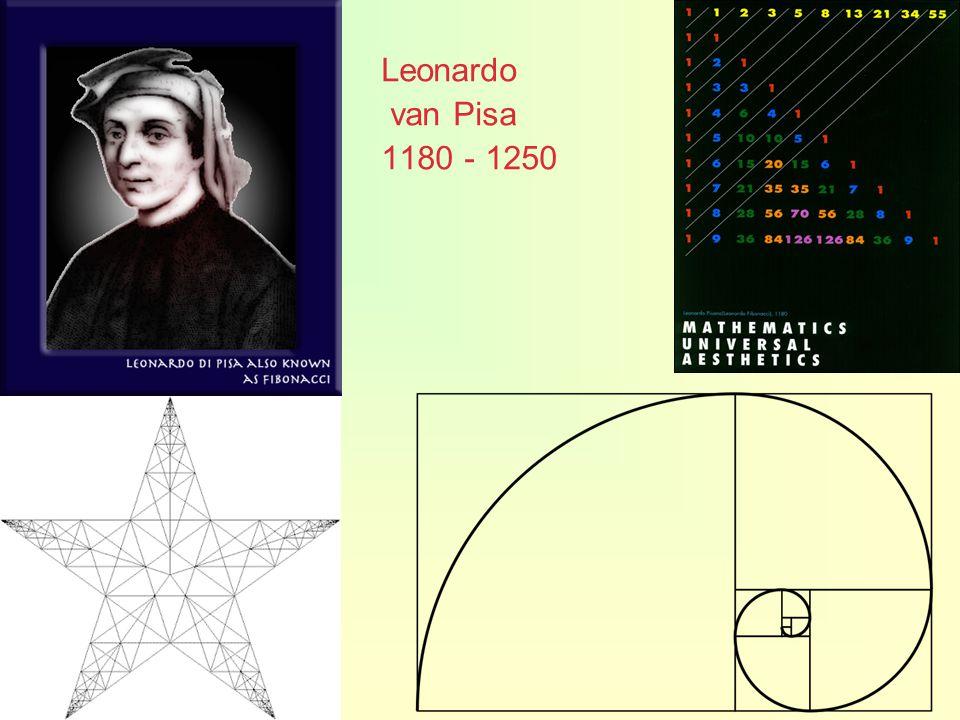 opgave 41 WisC arr met u 0 = 5 en v = 0,2 dus u n = 5 + 0,2n bLos op 5 + 0,2n = 8,6 0,2n = 3,6 n = 18 In de 19 e week legt hij 8,6 km af.