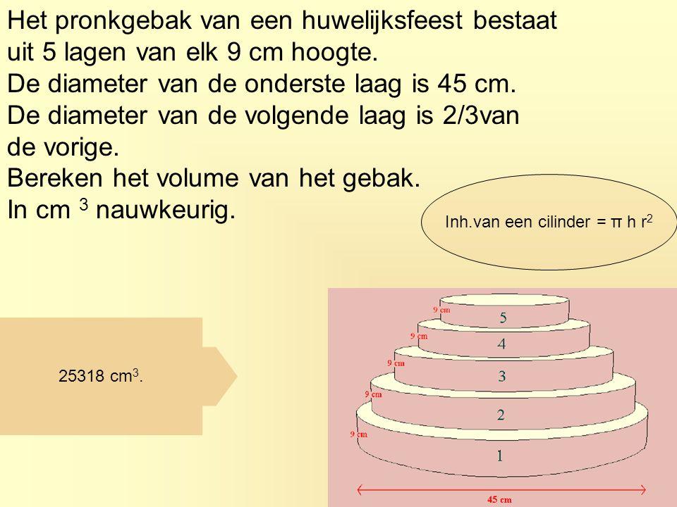 Het pronkgebak van een huwelijksfeest bestaat uit 5 lagen van elk 9 cm hoogte. De diameter van de onderste laag is 45 cm. De diameter van de volgende