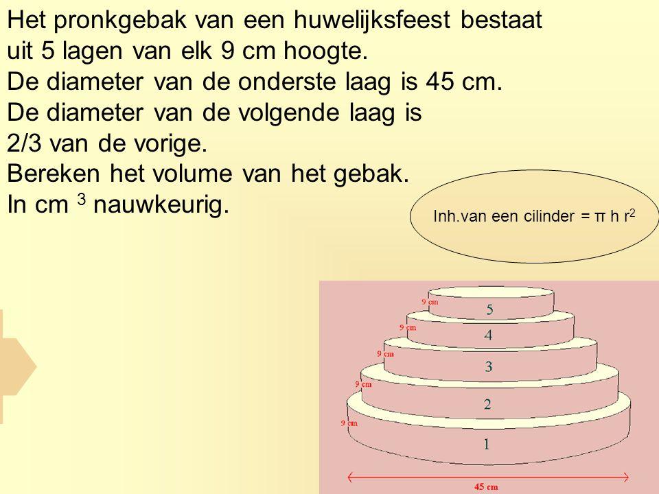 Het pronkgebak van een huwelijksfeest bestaat uit 5 lagen van elk 9 cm hoogte.