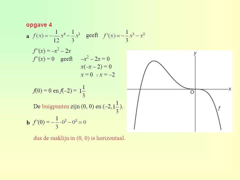 """opgave 4 geeft f""""(x) = –x 2 – 2x f""""(x) = 0 geeft–x 2 – 2x = 0 x(–x – 2) = 0 x = 0 ∨ x = –2 f(0) = 0 en f(–2) = De buigpunten zijn (0, 0) en (–2, ). f'"""
