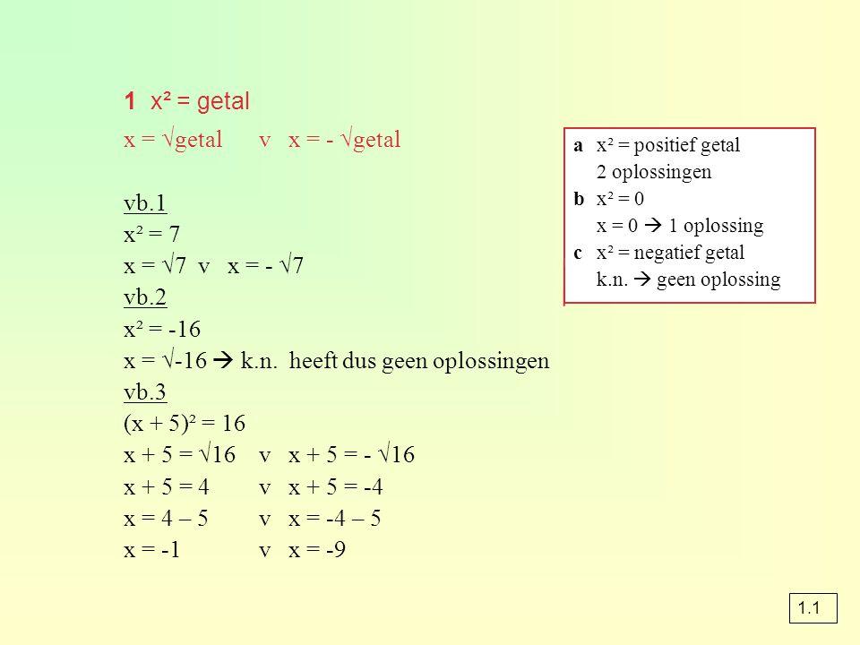 2 Ontbind in factoren amaak het rechterlid nul door alle termen naar het linkerlid te brengen bvereenvoudig het linkerlid zo ver mogelijk contbind het linkerlid in factoren dA · B = 0  A = 0 v B = 0 x² - 3x = 5x – 15 x² - 3x – 5x + 15 = 0 x² - 8x + 15 = 0 ( x – 3 )( x – 5 ) = 0 x – 3 = 0 v x – 5 = 0 x = 3 v x = 5 voorbeeld 1 -5-3 +5+3 -15 +15+1 prod=+15 -5-3 opgeteld = -8 product = +15 1.1