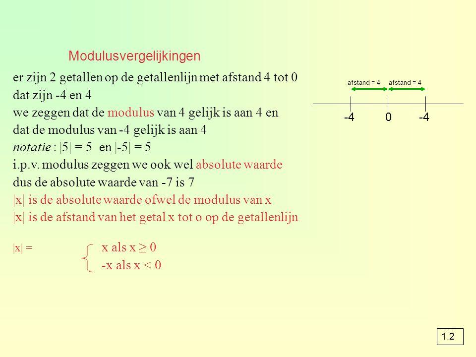 Modulusvergelijkingen er zijn 2 getallen op de getallenlijn met afstand 4 tot 0 dat zijn -4 en 4 we zeggen dat de modulus van 4 gelijk is aan 4 en dat