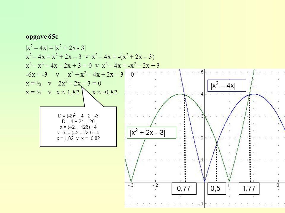 opgave 65c |x 2 – 4x| = |x 2 + 2x - 3| x 2 – 4x = x 2 + 2x – 3 v x 2 – 4x = -(x 2 + 2x – 3) x 2 – x 2 – 4x – 2x + 3 = 0 v x 2 – 4x = -x 2 – 2x + 3 -6x