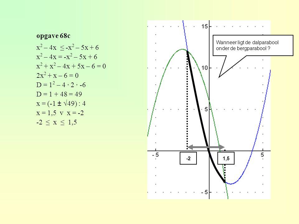 opgave 68c x 2 – 4x ≤ -x 2 – 5x + 6 x 2 – 4x = -x 2 – 5x + 6 x 2 + x 2 – 4x + 5x – 6 = 0 2x 2 + x – 6 = 0 D = 1 2 – 4 · 2 · -6 D = 1 + 48 = 49 x = (-1