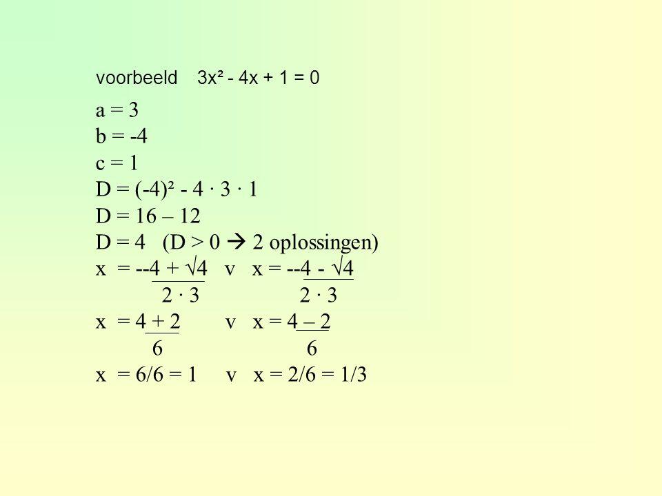 opgave 33b √(x + 12) = x x + 12 = x 2 -x 2 + x + 12 = 0 x 2 – x – 12 = 0 (x – 4)(x + 3) = 0 x – 4 = 0 v x + 3 = 0 x = 4 v x = -3 opgave 33c 2x + √x = 6 √x = 6 – 2x x = (6 – 2x) 2 x = 36 – 24x + 4x 2 -4x 2 + 24x + x – 36 = 0 -4x 2 + 25x – 36 = 0 D = (25) 2 – 4 · -4 · -36 D = 49 x = x = 4 v x = 2¼ -25 ± √49 -8 opgave 33d 10 - x √x = 2 -x √x = -10 + 2 -x √x = -8 x 2 · x = 64 x 3 = 64 x = 3 √64 x = 4 voldoet voldoet niet voldoet voldoet niet voldoet