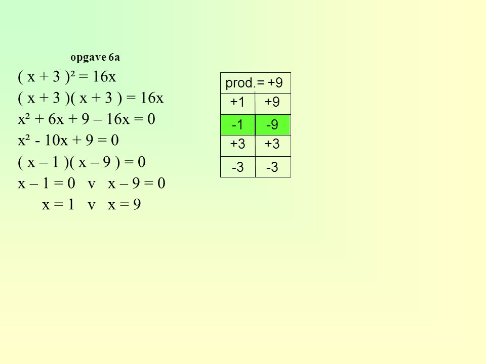 De vergelijking x² = 2x + 3 kun je op 2 manieren oplossen 1algebraïsch x² = 2x + 3 x² - 2x – 3 = 0 ( x + 1 )( x - 3 ) = 0 x + 1 = 0 v x - 3 = 0 x = -1 v x = 3 +3 -3+1 prod= -3 -3+1 1.5