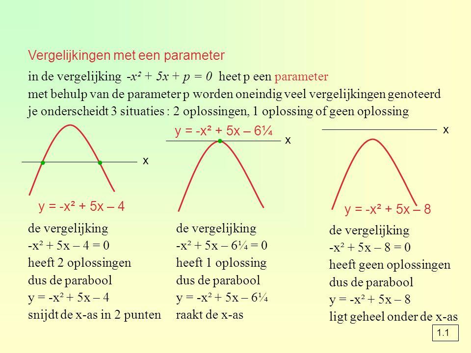 opgave 65c |x 2 – 4x| = |x 2 + 2x - 3| x 2 – 4x = x 2 + 2x – 3 v x 2 – 4x = -(x 2 + 2x – 3) x 2 – x 2 – 4x – 2x + 3 = 0 v x 2 – 4x = -x 2 – 2x + 3 -6x = -3 v x 2 + x 2 – 4x + 2x – 3 = 0 x = ½ v 2x 2 – 2x – 3 = 0 x = ½ v x ≈ 1,82 v x ≈ -0,82 D = (-2) 2 – 4 · 2 · -3 D = 4 + 24 = 26 x = (--2 + √26) : 4 v x = (--2 - √26) : 4 x = 1,82 v x = -0,82 1,770,5-0,77 |x 2 – 4x| |x 2 + 2x - 3|