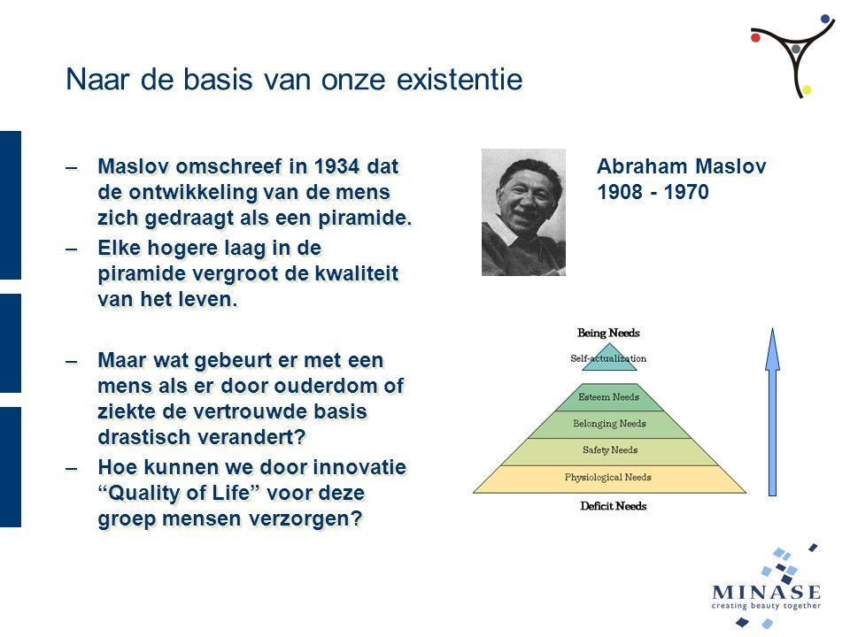 Naar de basis van onze existentie –Maslov omschreef in 1934 dat de ontwikkeling van de mens zich gedraagt als een piramide.