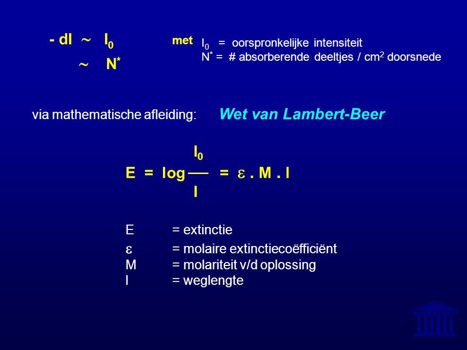 - dI  I 0 met  N * via mathematische afleiding: Wet van Lambert-Beer I 0 E = log = . M. l I E = extinctie  = molaire extinctiecoëfficiënt M = mola