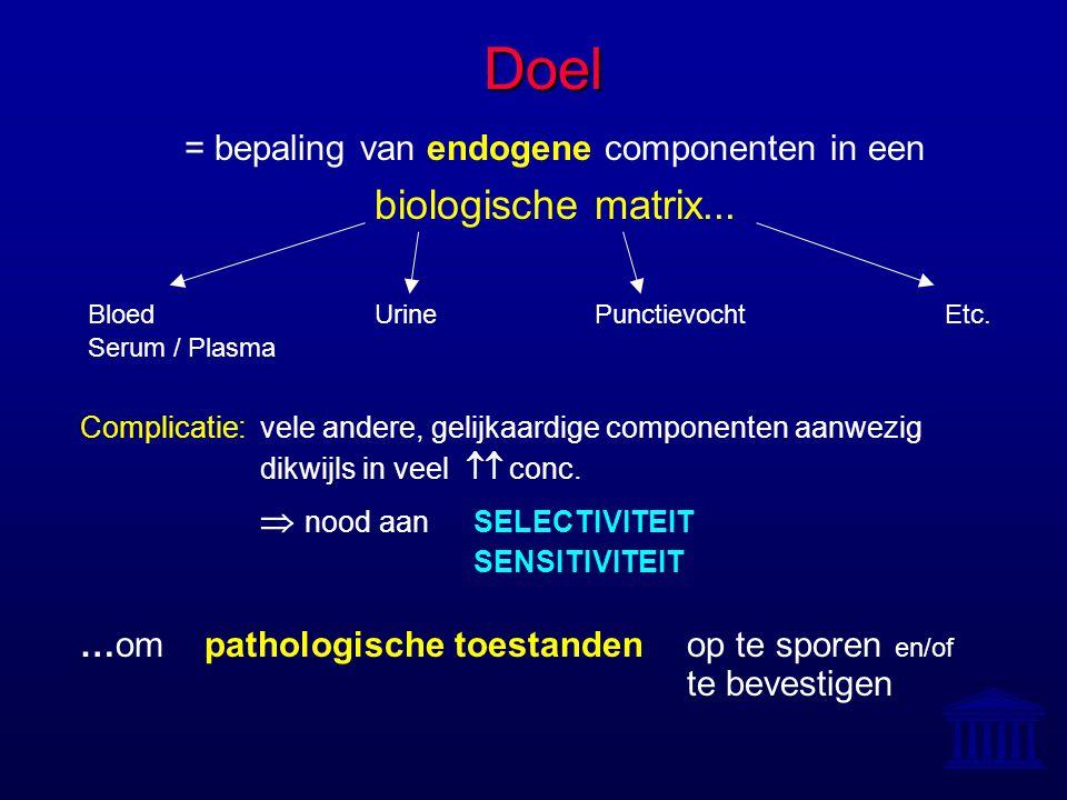 Doel = bepaling van endogene componenten in een biologische matrix... Bloed Urine Punctievocht Etc. Serum / Plasma Complicatie: vele andere, gelijkaar